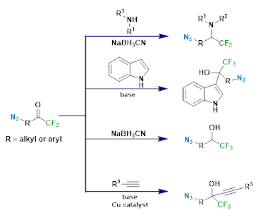 CF_Plus_Chem_PickUp